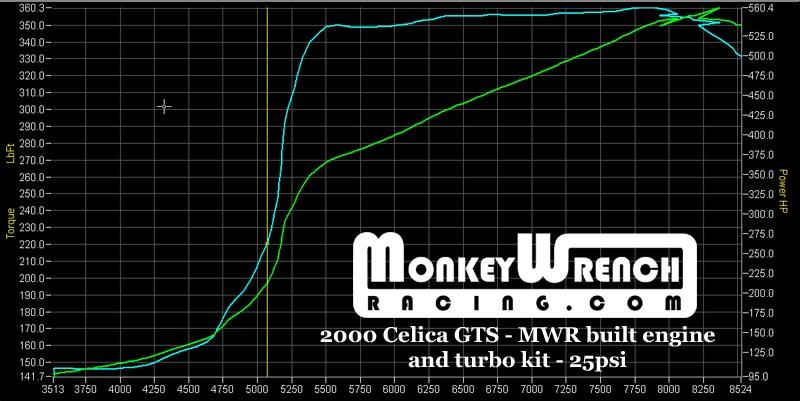 toyota celica gts engine  toyota  free engine image for