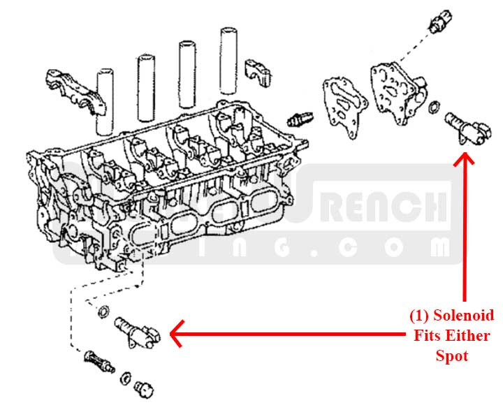 Cabin Air Filter Location 2001 Dodge Van further T13268674 Replace fuel filters in 2002 toyota in addition 2003 Toyota Camry Oil Filter Wrench as well Toyota 4runner Cabin Filter Location together with 1997 Toyota Corolla Fuel Filter Location. on toyota sienna cabin air filter location